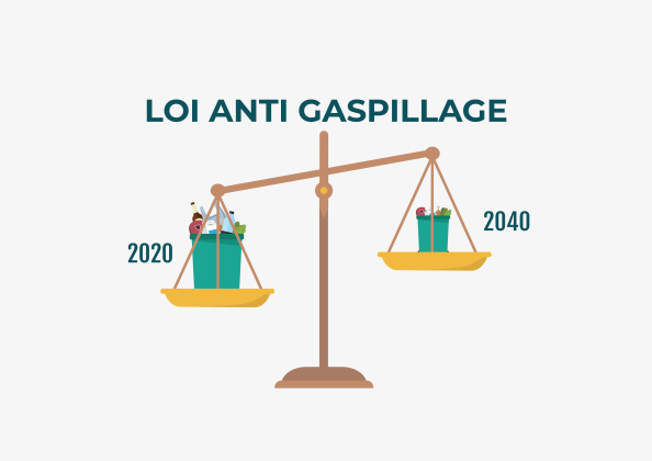 Loi Anti Gaspillage - Illustration Julie BLanc